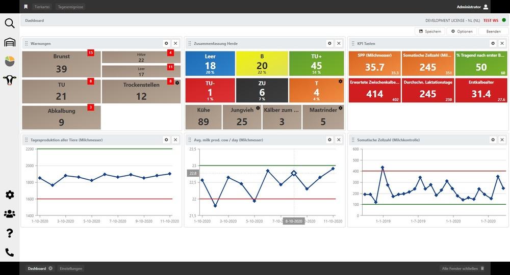 Dashboard Datenaustausch mit GEA Dairyplan C21