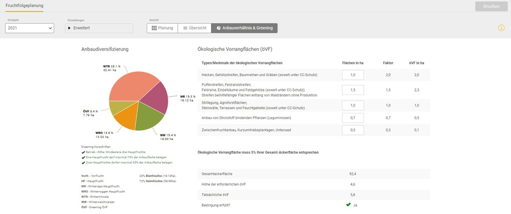 Screenshot Fruchtfolge- und Sortenplanung