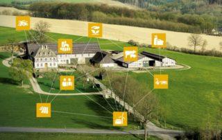 Smart Farming, vernetzte Landwirtschaft.