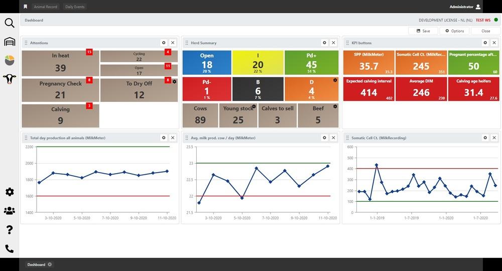 Dashboard Data exchange with GEA Dairyplan C21