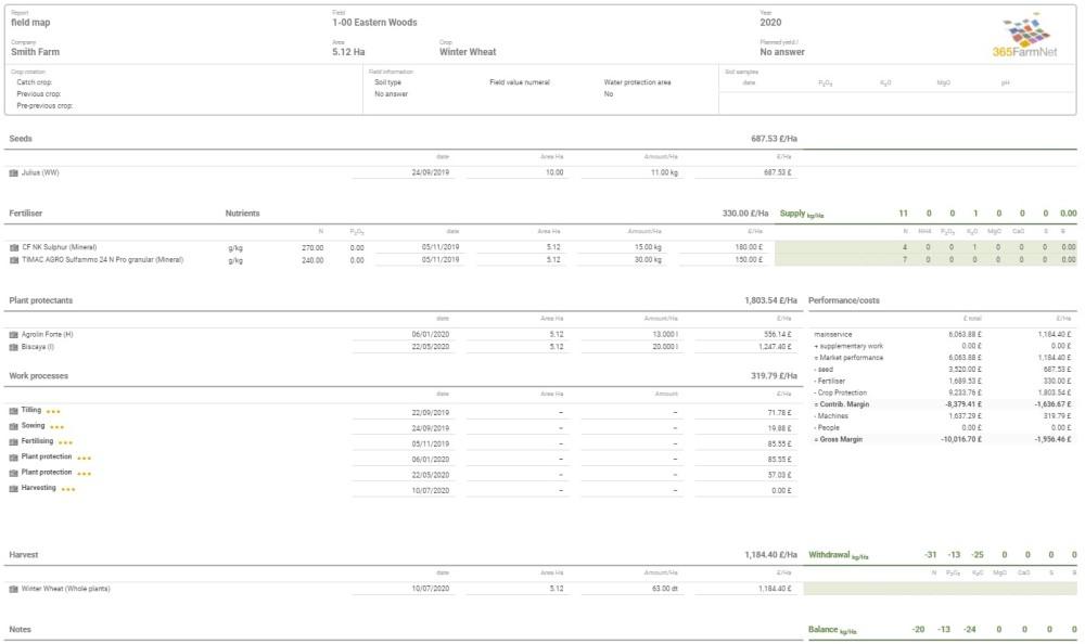 Screenshot Field catalogue 365FarmNet